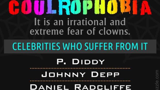 a-comprehensive-list-of-phobias