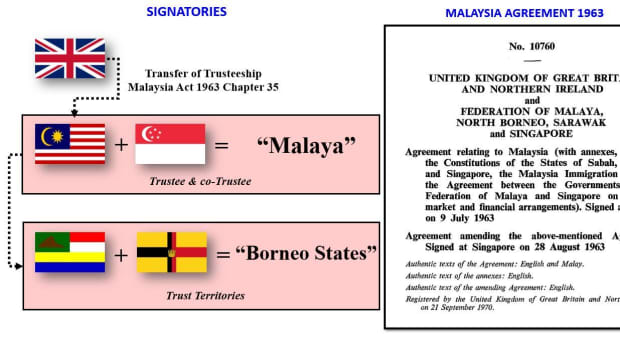 a-hidden-trustee-in-the-federation-of-malaysia