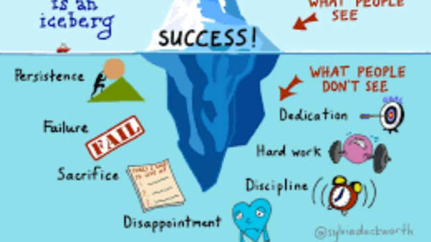 how-much-difficulty-you-have-in-growing-your-business