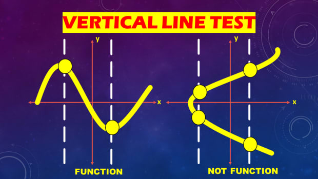 vertical-line-test-definition-and-examples