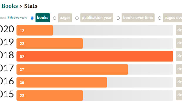 how-to-know-how-many-books-or-pages-youve-read-on-goodreads