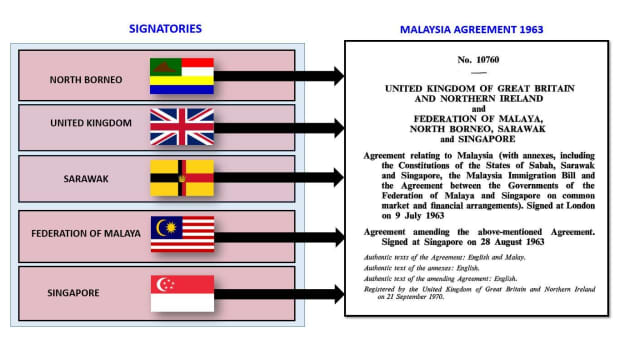restoring-the-constitutional-position-of-the-borneo-states-of-sabah-and-sarawak