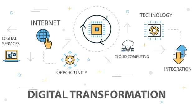 never-under-estimate-the-power-of-internet-significance-of-the-digital-technology-world