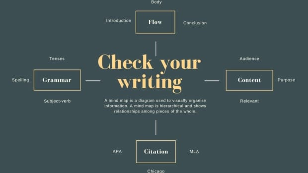 ace-the-ielts-exam-writing-tips