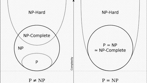 how-to-prove-that-a-problem-is-np-hard-or-np-complete