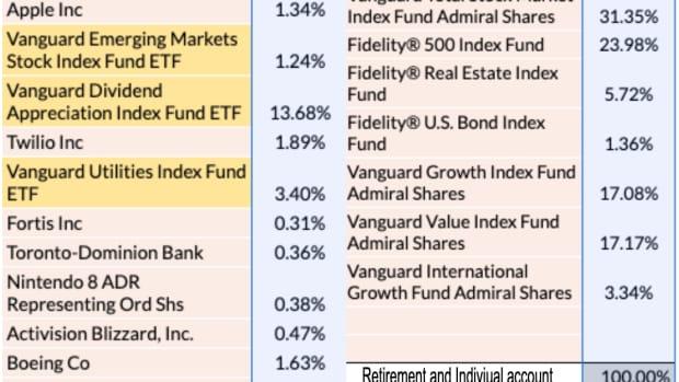 vanguard-total-stock-market-fund