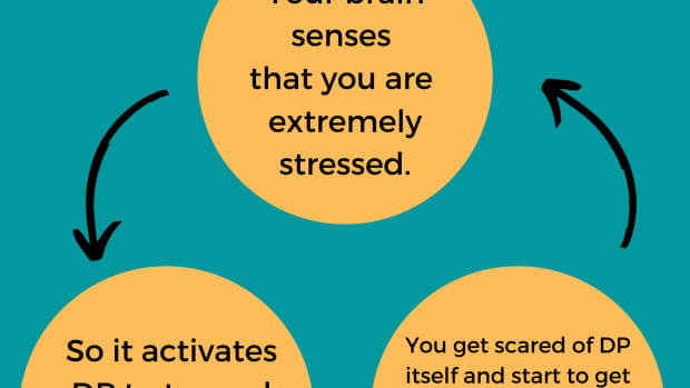 how-to-recover-from-depersonalization-disorder-easily