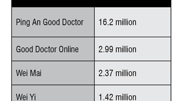 a-research-on-success-factors-of-chinese-mhealth-apps-for-self-care-a-case-of-ping-an-good-doctor