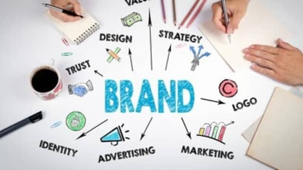 how-to-build-a-brand-from-zero