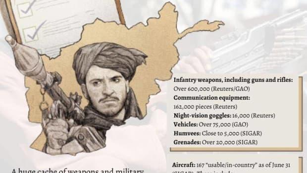 how-the-us-armed-the-taliban-a-terrorist-organization