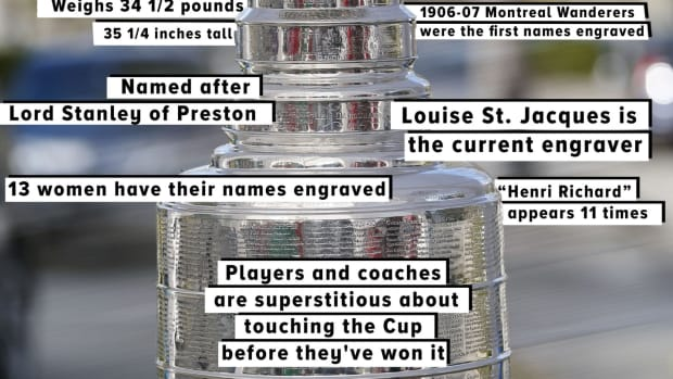 the-stanley-cup-oldest-trophy-in-sports-in-north-america