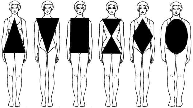 womenfiguresshapes