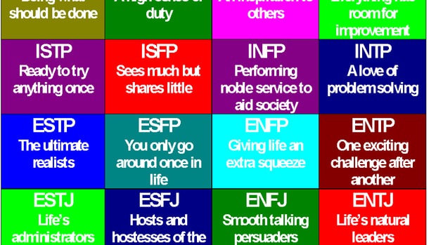 myers-briggs-and-relationship-communication