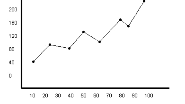 how-to-draw-a-scientific-graph
