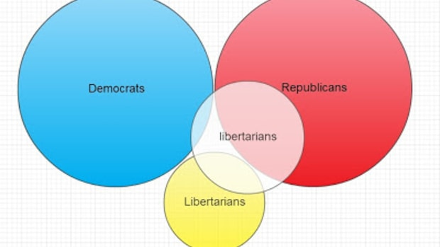 Democrats Are Not Libertarians