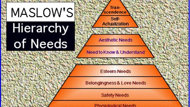 abraham-maslow-self-actualization-theory