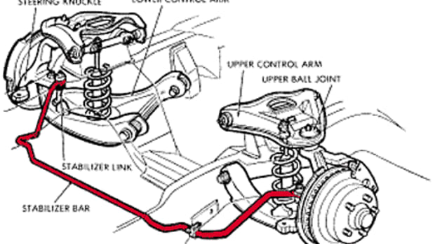 anti-roll-bars-how-to-choose-the-right-sway-bar-for-your-car