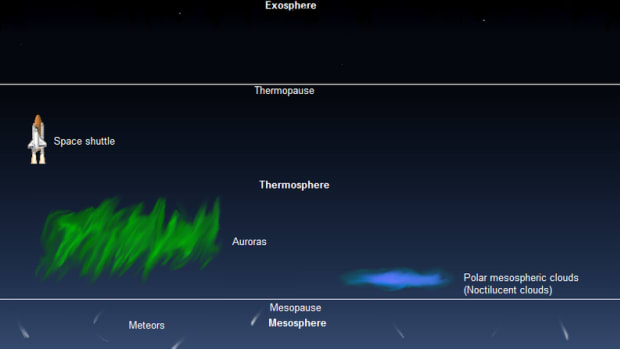 what-elements-make-up-the-earths-atmosphere