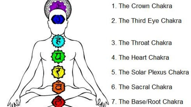methods-for-opening-your-spiritual-chakras