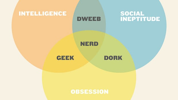 how-to-tell-if-someone-is-a-nerd