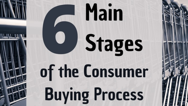 stages-of-the-consumer-buying-process