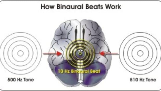 binaural-beats-the-revolutionary-sound-that-kills-pain-increases-iq-and-allows-insomniacs-to-sleep-at-will
