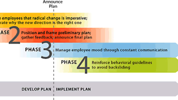 respond-to-change-in-a-business-environment-understand-the-causes-and-effects-of-change