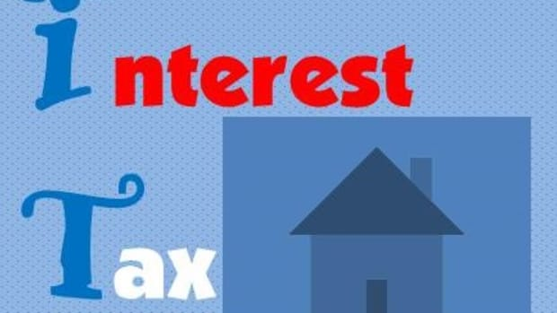 Principal Interest Tax Insurance (PITI)