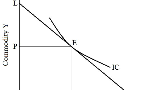how-is-indifference-curve-analysis-superior-to-marshallian-cardinal-utility-theory