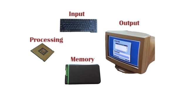 the-four-functions-of-a-computer