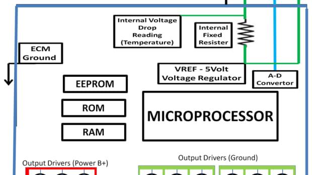 diy-auto-service-automotive-computer-system-operation