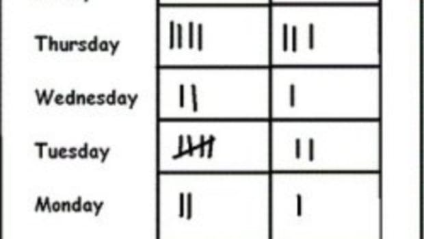 how-to-teach-tally-marks