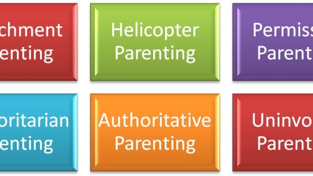 characteristics-of-parenting-styles-and-their-effects-on-adolescent-development