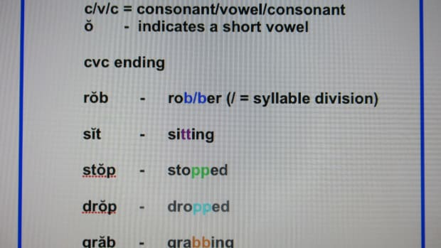doubling-consonant-rules-to-double-or-not-to-double-a-question-answered-short-long-vowels-doubling-consonants
