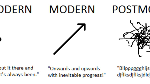 postmodernism-explained