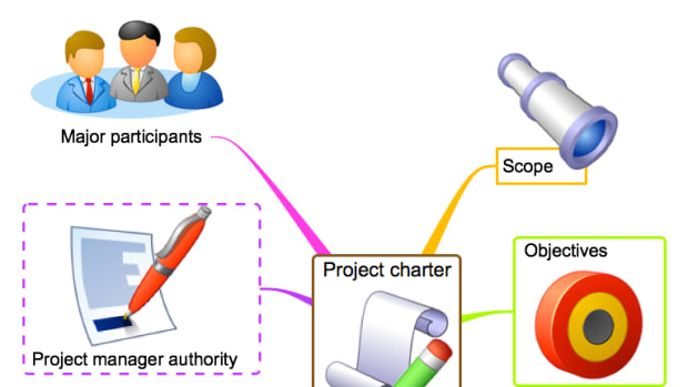 what-to-include-in-a-project-charter