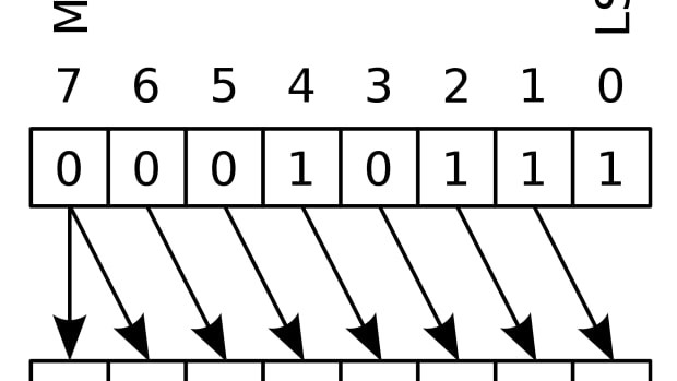 computer-programming-advanced-c-like
