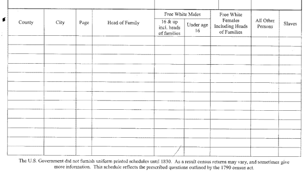 using-the-census-in-genealogy