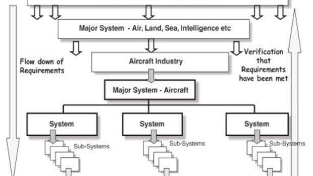 aerospace-systems-engineering