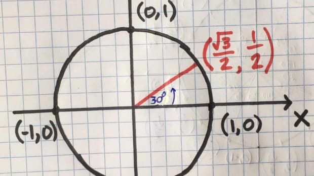 the-unit-circle-made-simple