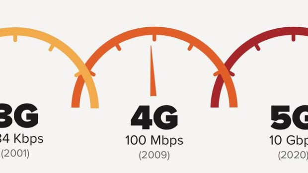 what-is-a-5g-wireless-network-and-what-makes-it-better-than-4g