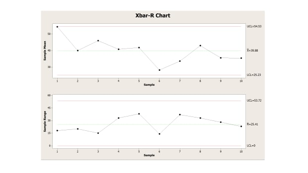 how-to-create-an-xbar-r-chart