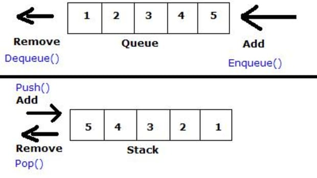 an-example-of-creating-and-using-stack-and-queue-in-c