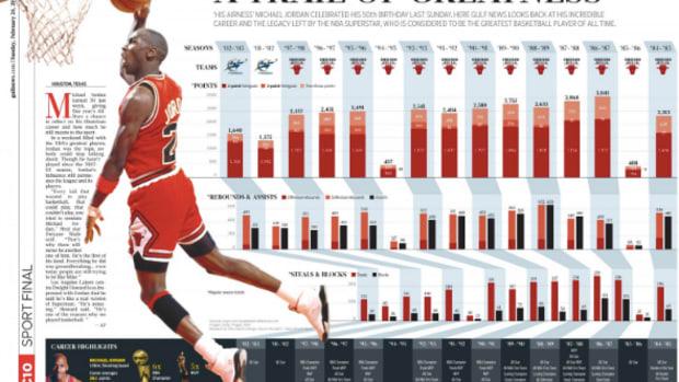 michael-jordan-stats-that-prove-his-greatness
