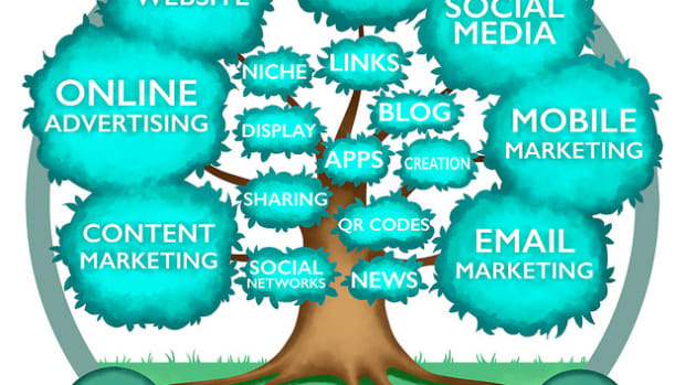 4-easy-ways-to-get-more-traffic-to-your-website-fast