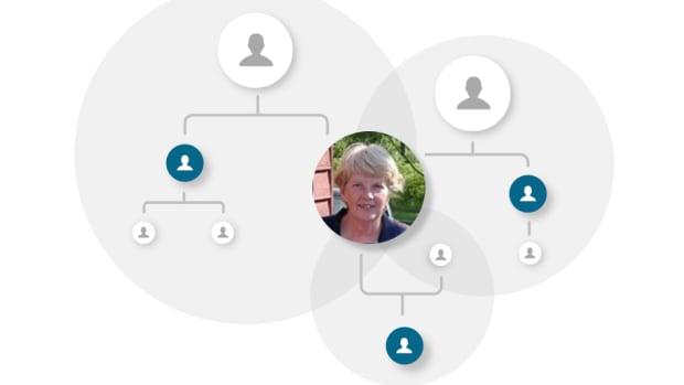 using-thrulines-on-ancestrycom