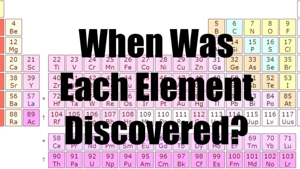 when-was-each-element-discovered