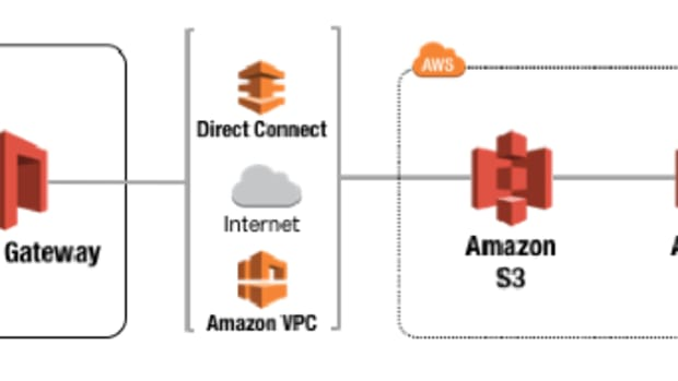 aws-storage-gateway-cloud-storage-service-made-easy