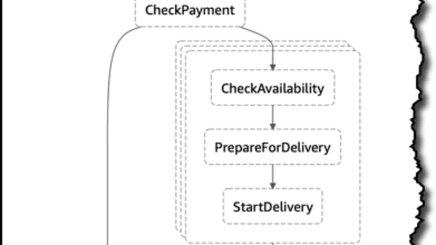 aws-step-function-map-state