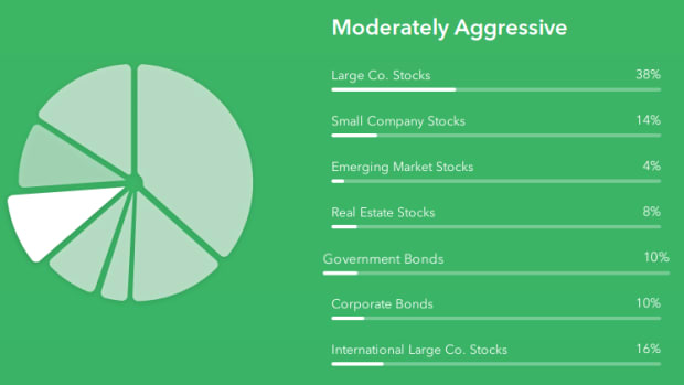 acorns-review-investing-spend
